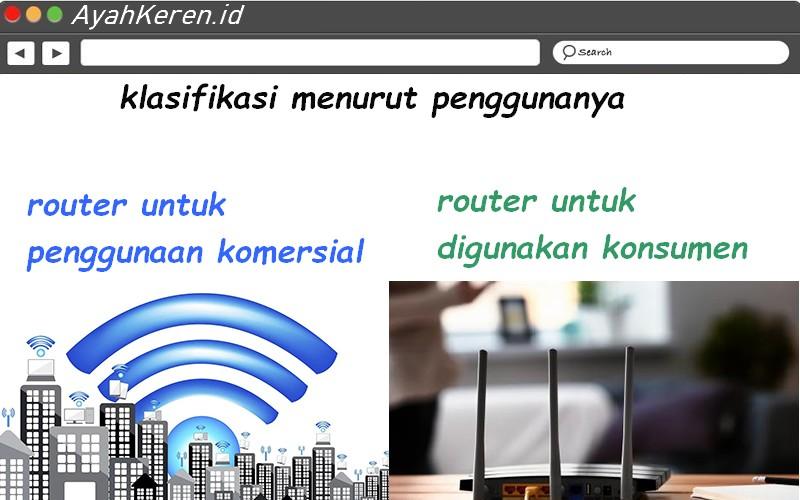 router untuk digunakan konsumen
